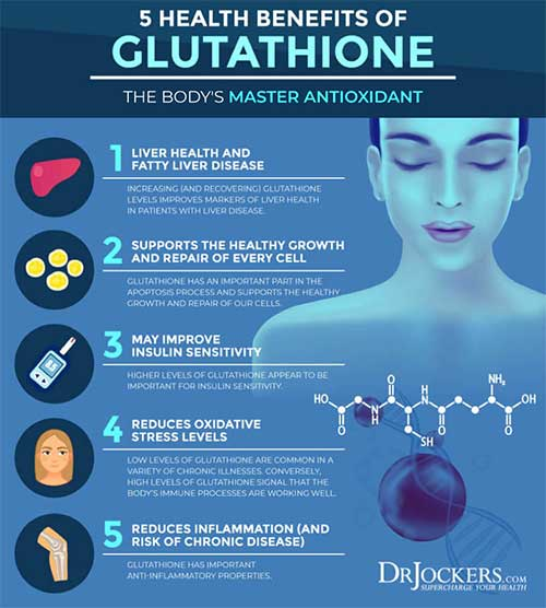 benefits of IV Hydration and vitamin therapy glutathione miami